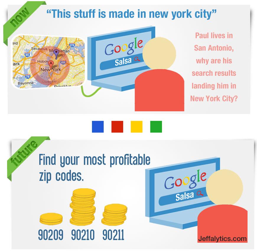 Geo Targeting Overlays in Google Analytics?