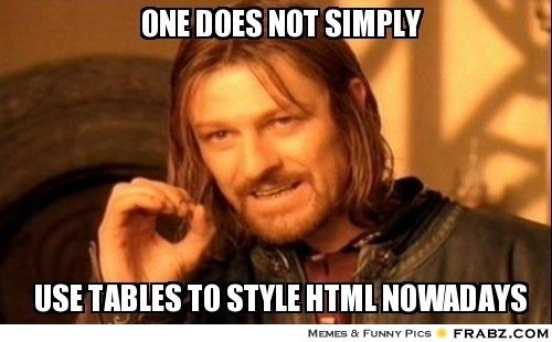 HTML Tables