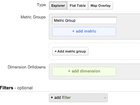 Explorer Table in Google Analytics