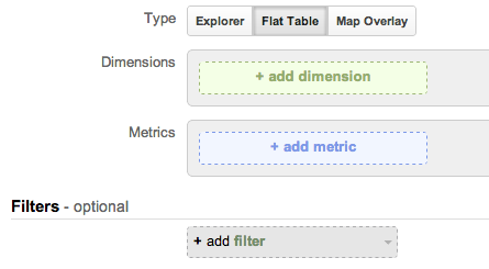 Google Analytics Flat Table Reports