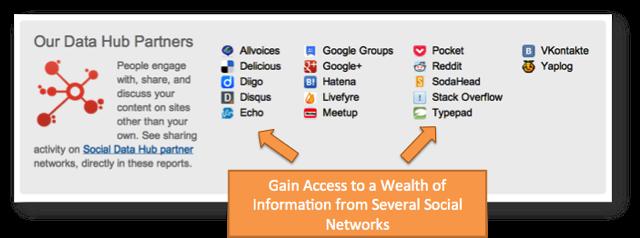 GA Social Data Hub