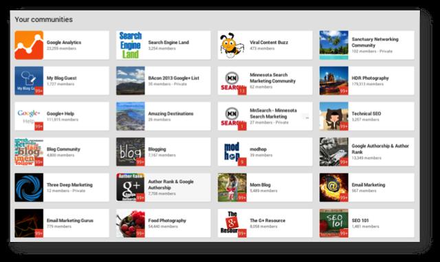 Google Plus Communities