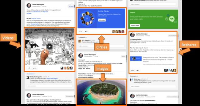 Martin Shervington Google Plus Sharing
