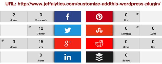 Addthis WordPress Social Shares