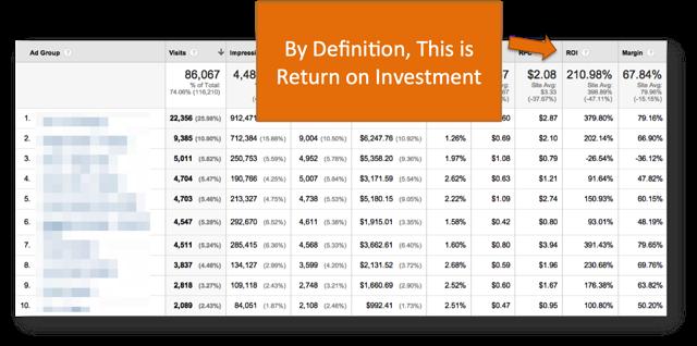 ROI Report Google Analytics