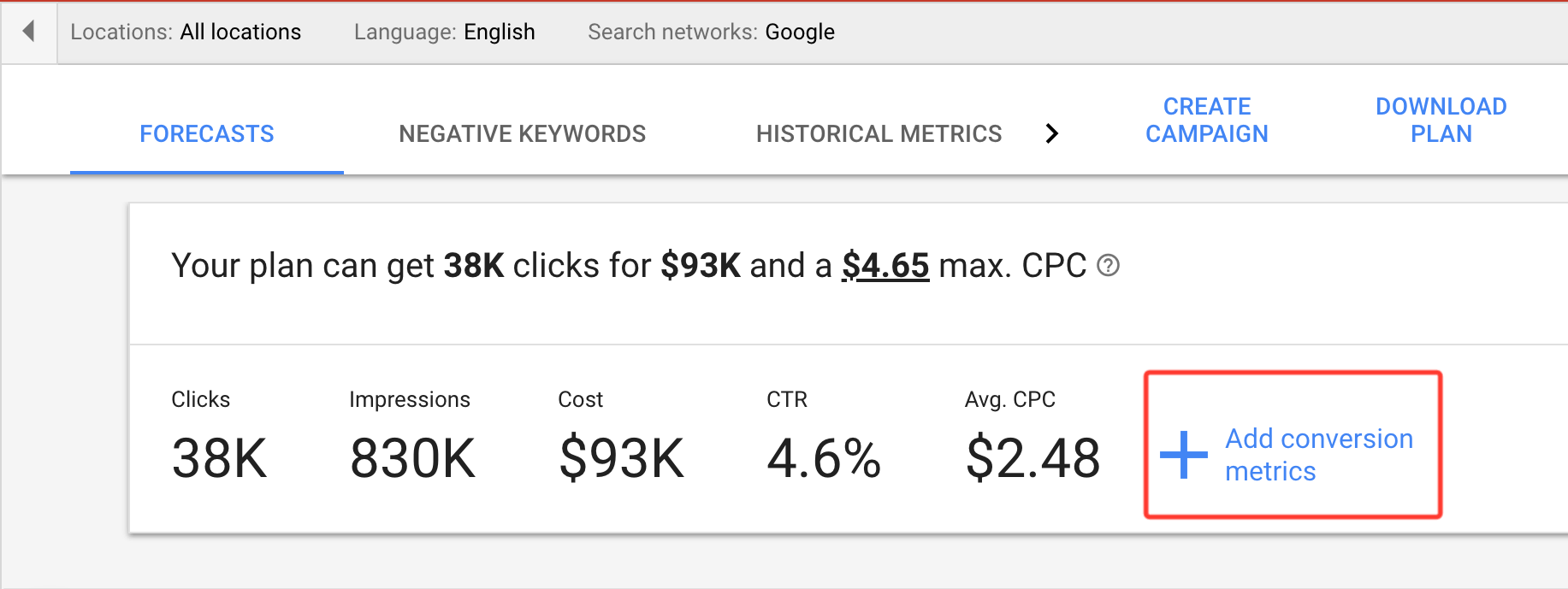 Forecasting Clicks in Google Keyword Planner