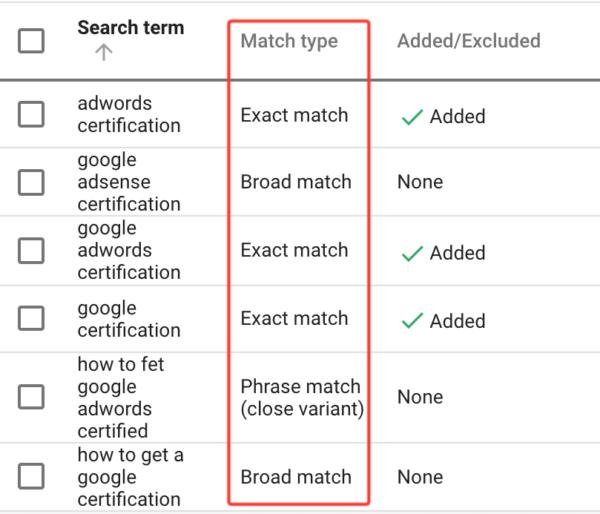 Optimizing keyword match types