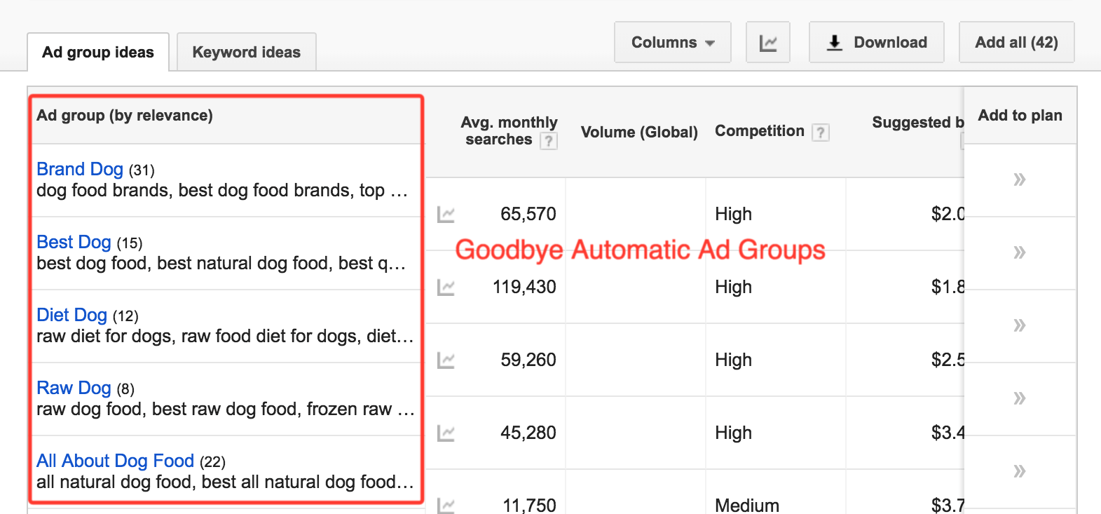 No More Automatic Ad Groups in the Google Keyword planner