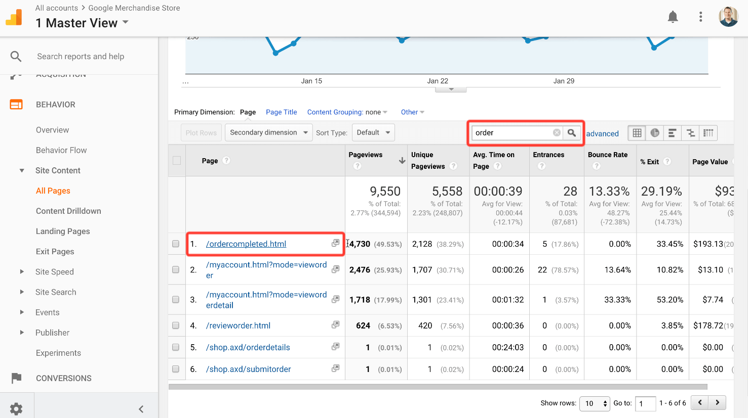 retroactive Google Analytics conversion tracking