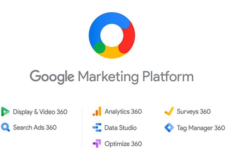 Google marketing Platfrom