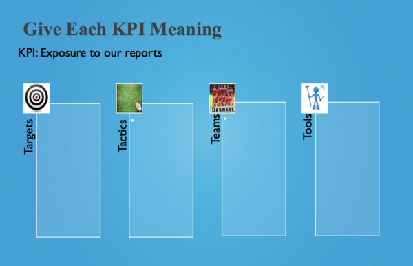 Give Each KPI Meaning