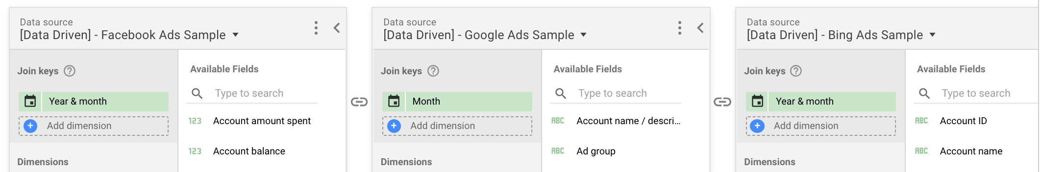 Blending PPC Data in Google Data Studio