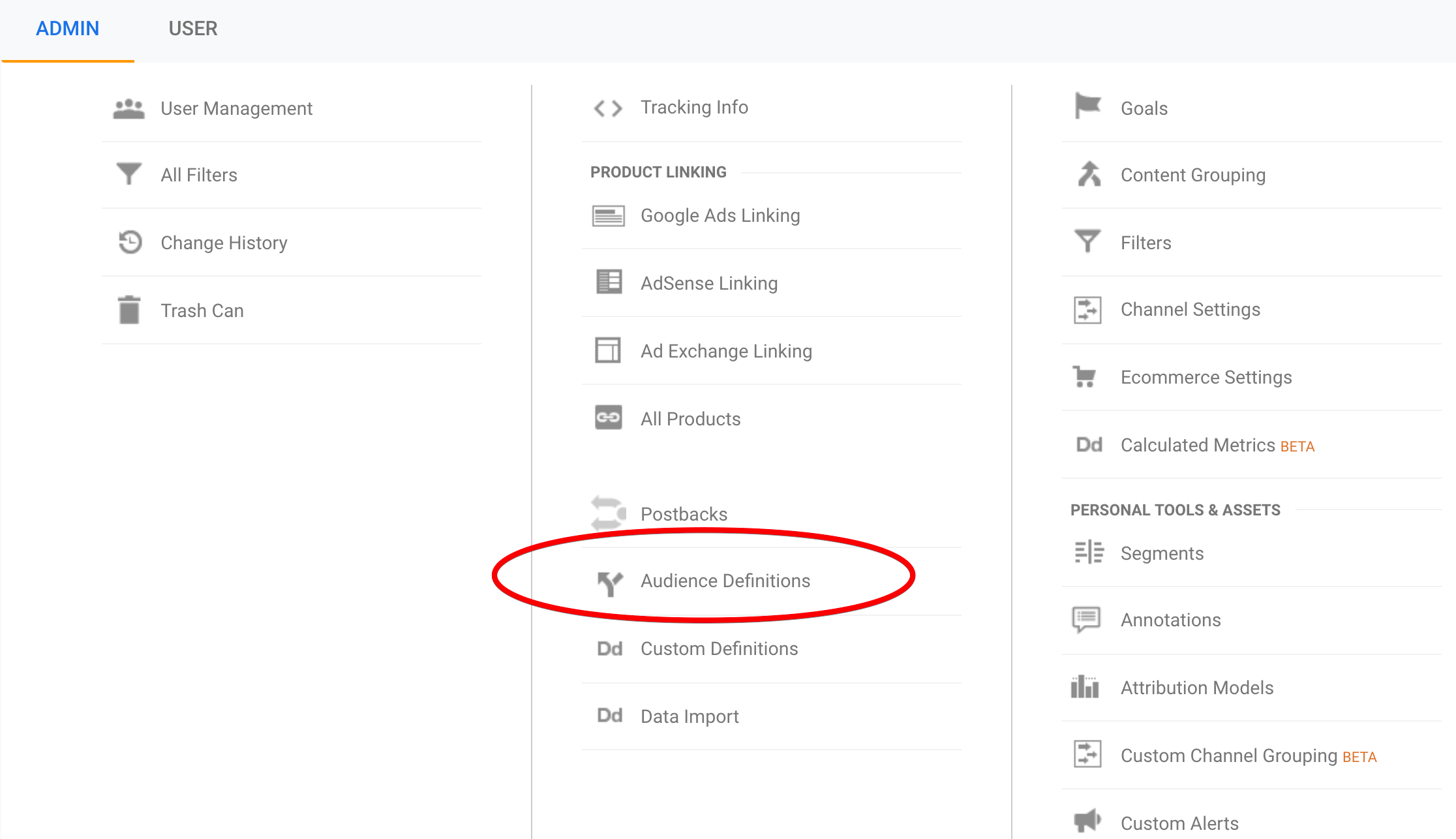 Google Analytics Audiences Google Ads