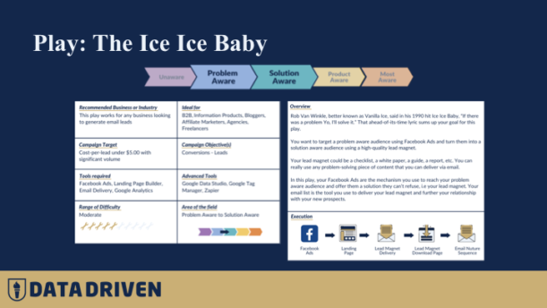 The Ice Ice Baby