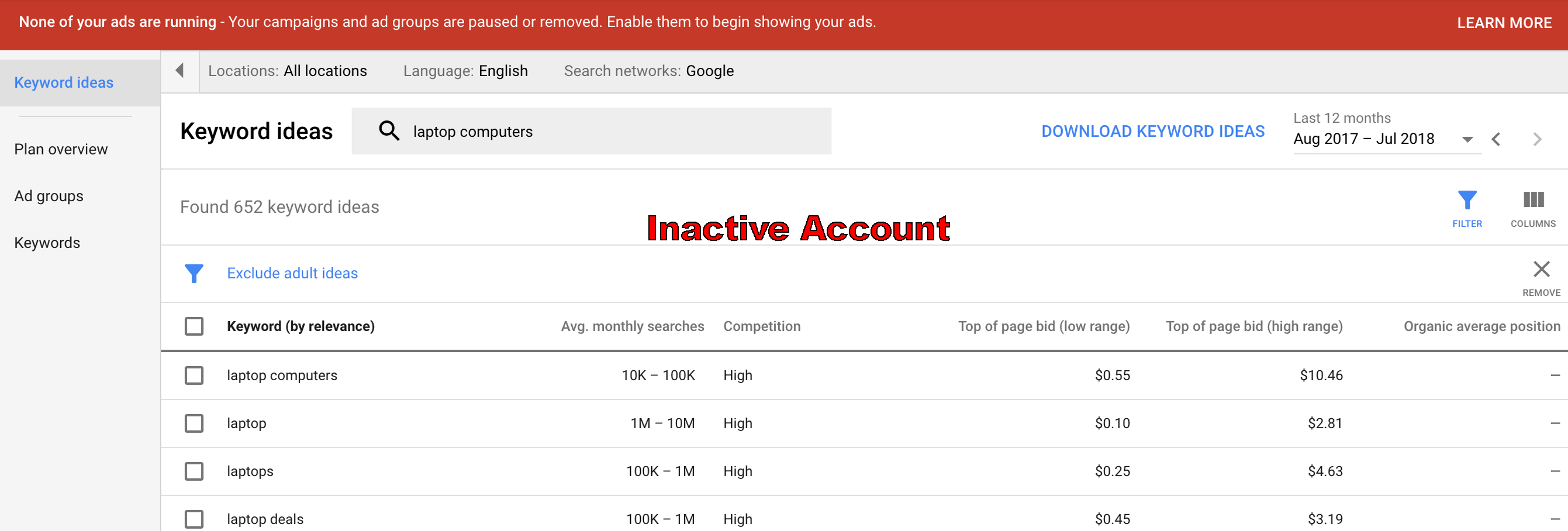 Keyword Planner data for inactive Google Ads Account