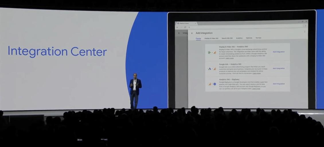 Google Integration Center