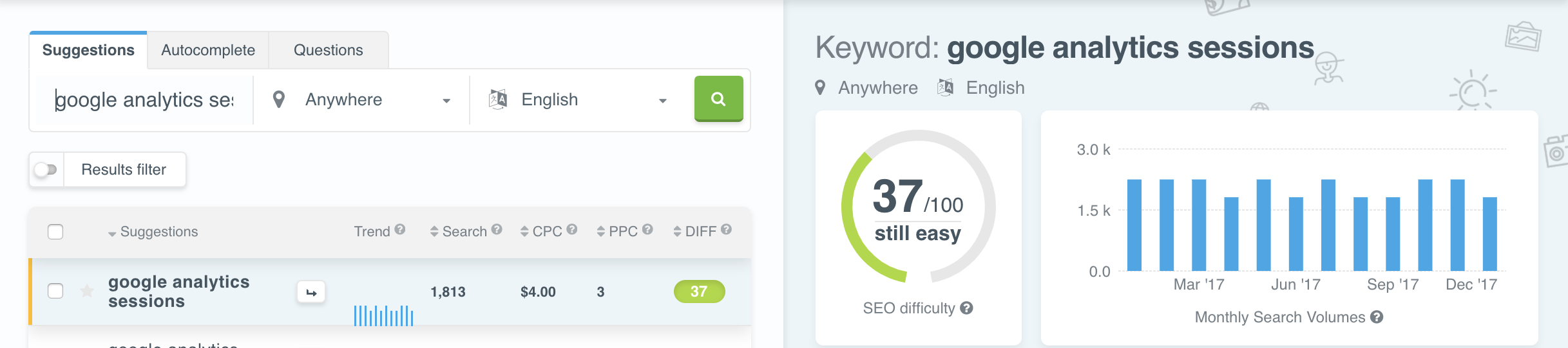 content creation keyword research