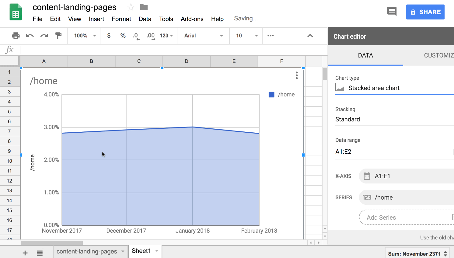 Landing page report chart in Google Sheets
