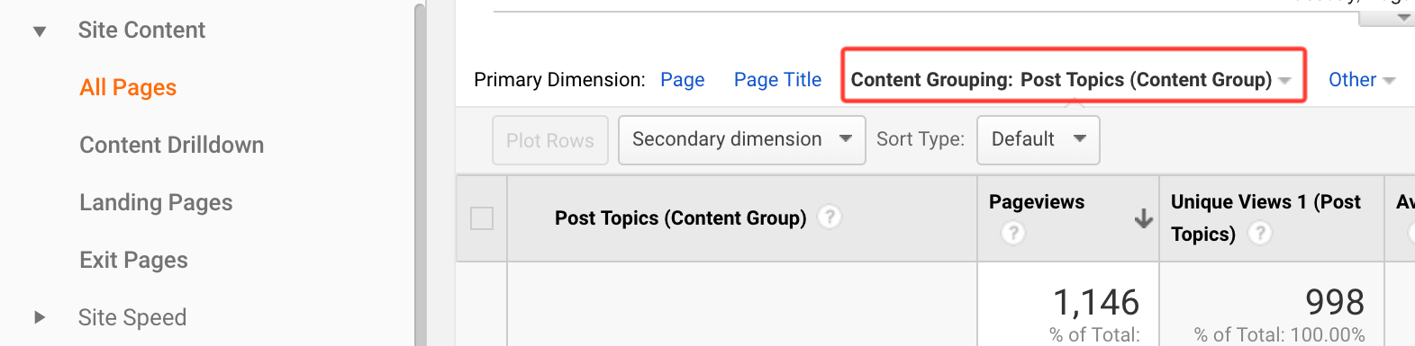 Site content reports content grouping
