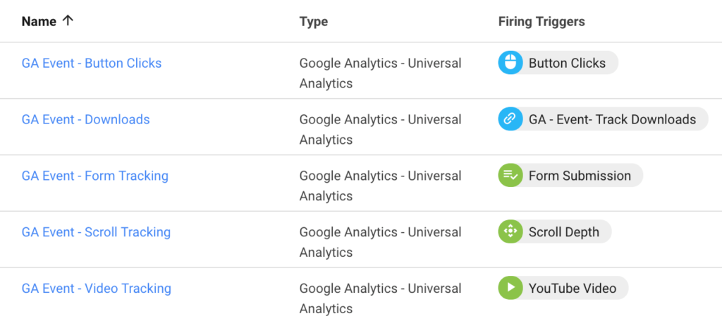 Google Analytics event tracking plan