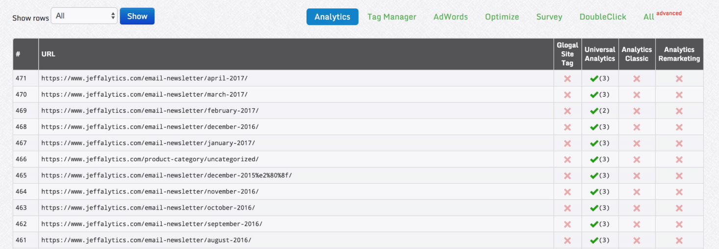 Ga checker Google Analytics tagging report