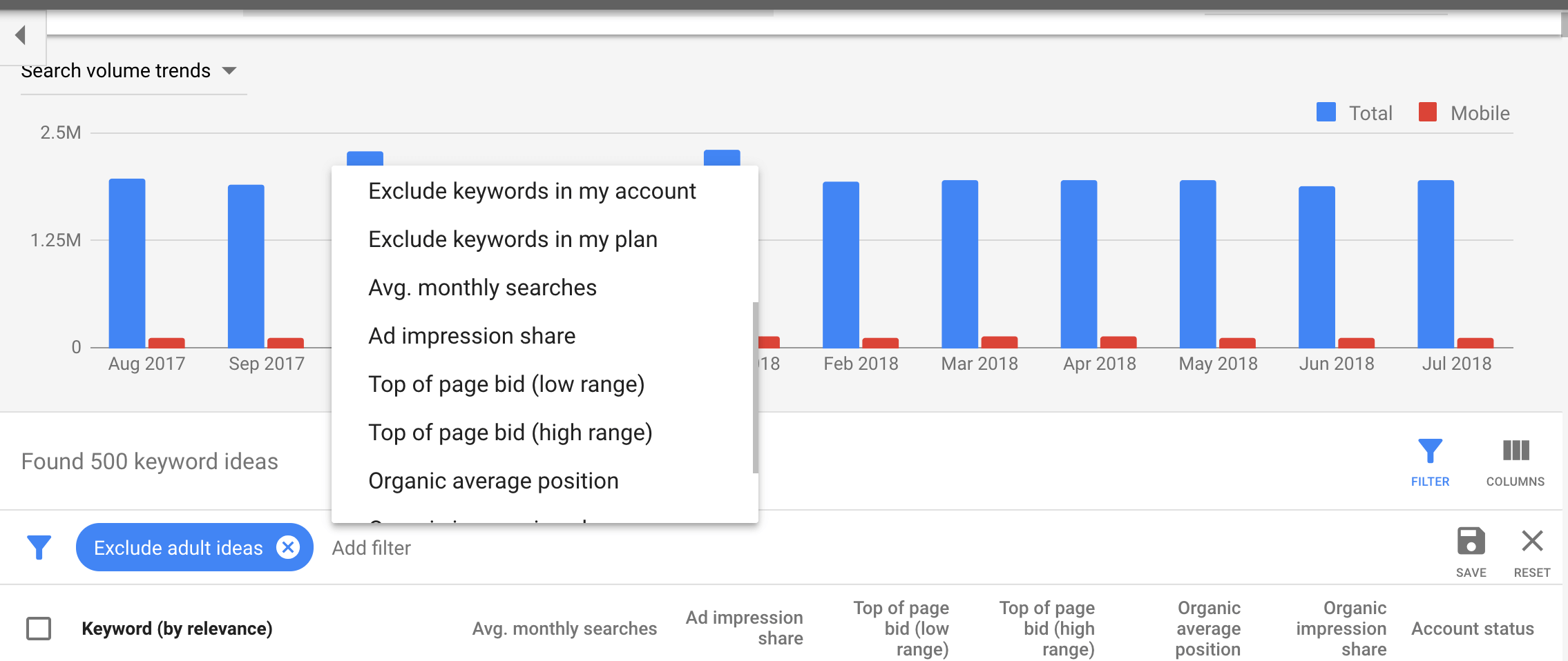 filter in the Google Keyword Planner