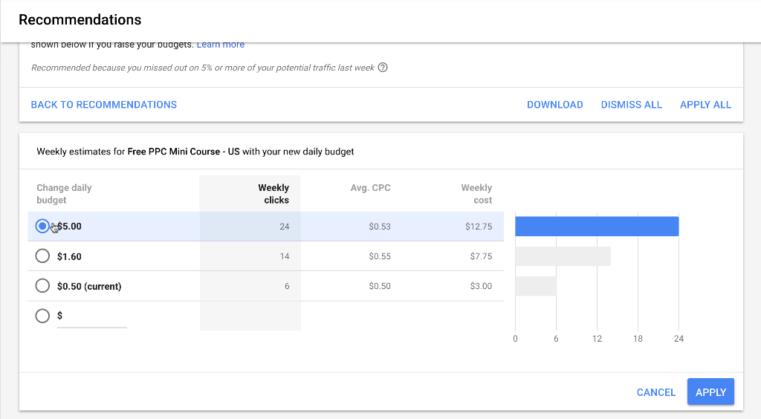 Google Ads bid recommendation analysis
