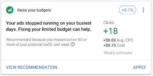 Google ads optimization score bid adjustments