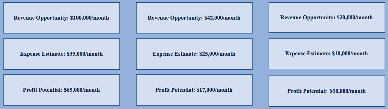 Revenue potential - ACES Template