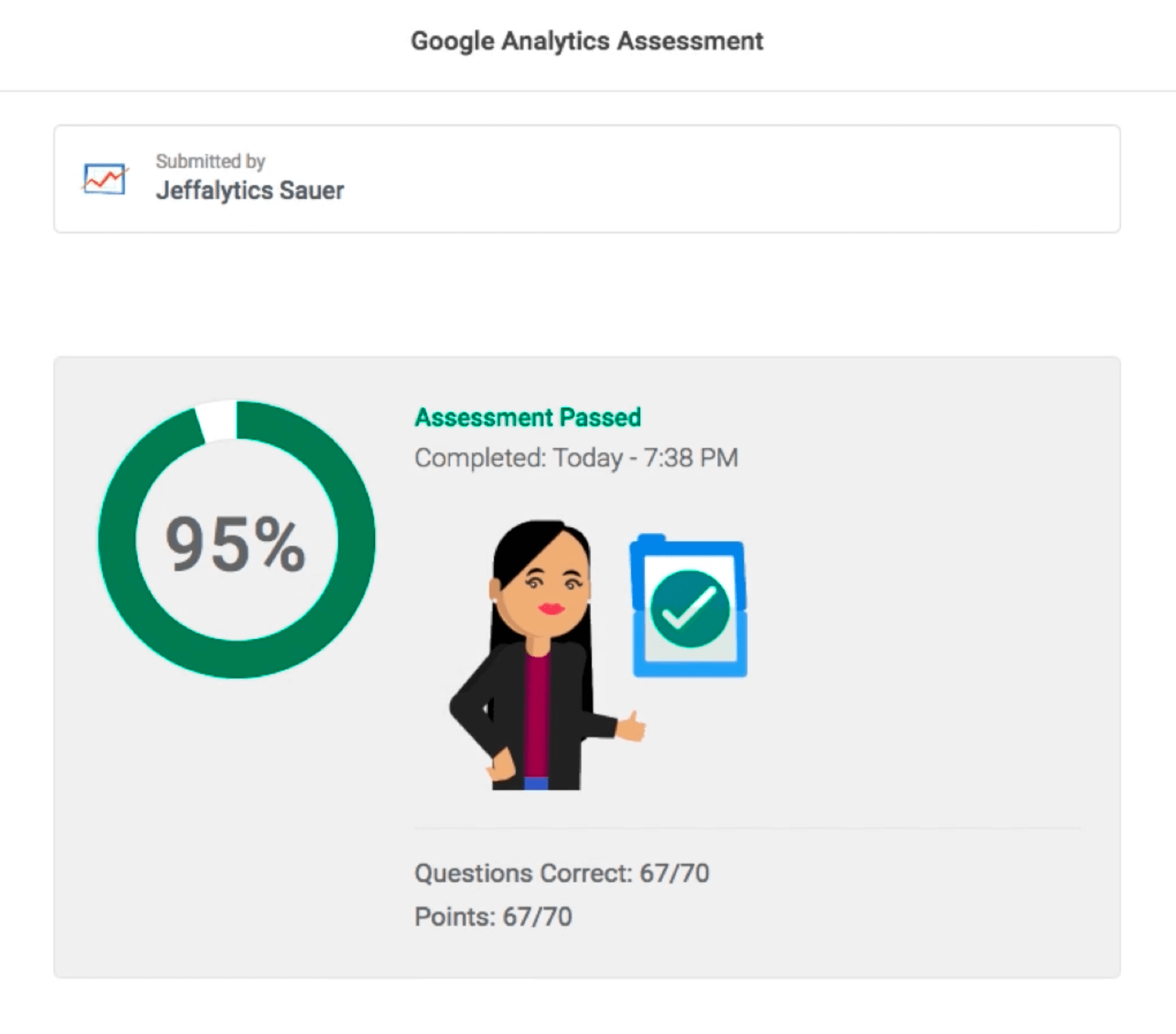 Google Analytics Certification test score
