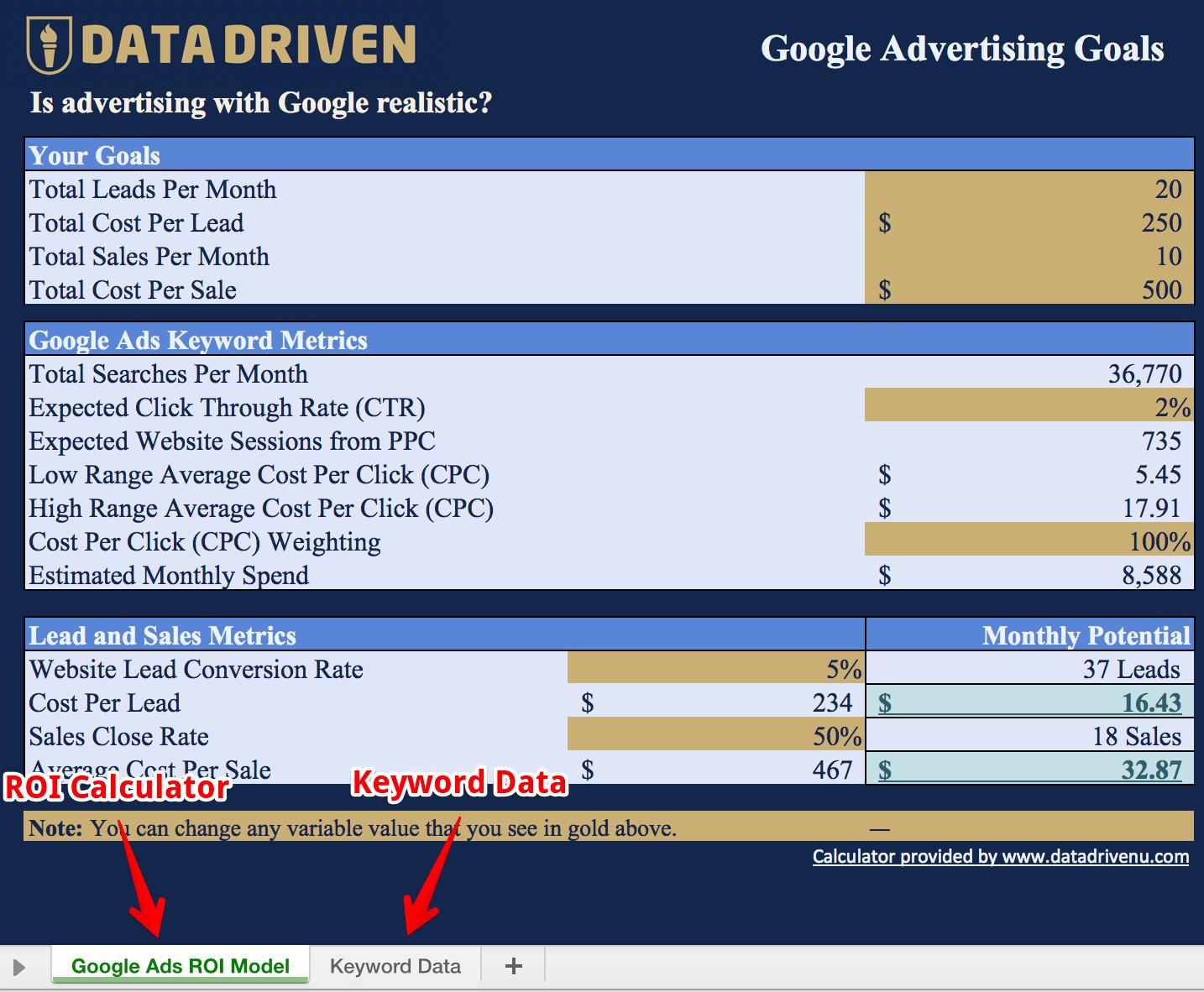 Google Ads ROI Model - Google Ads Tutorial