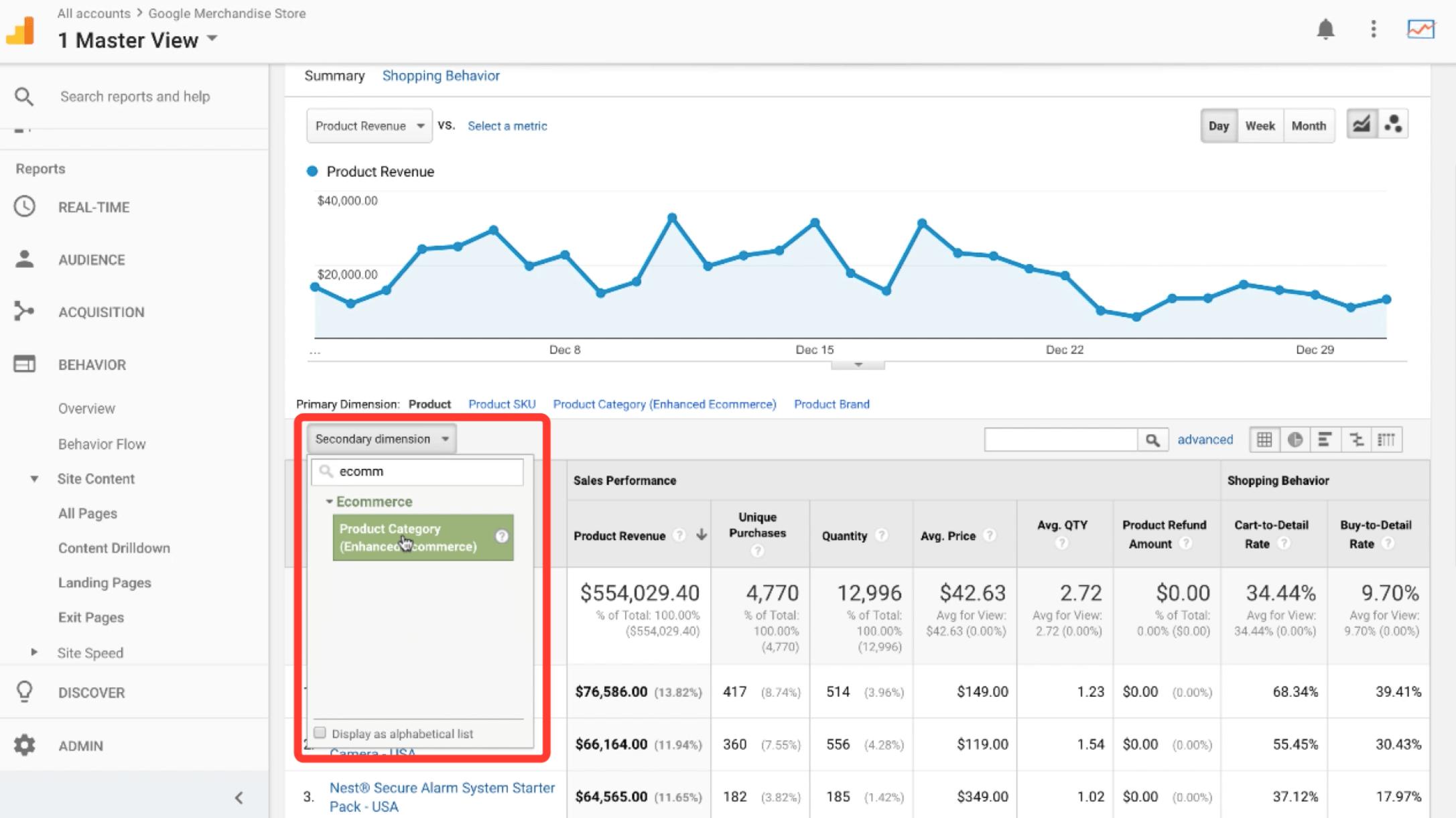 Google Analytics shopping performance report