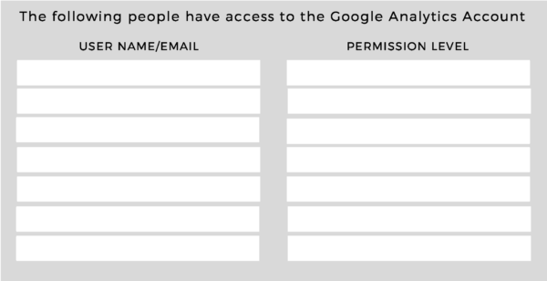 the following people have access to our Google Analytics account