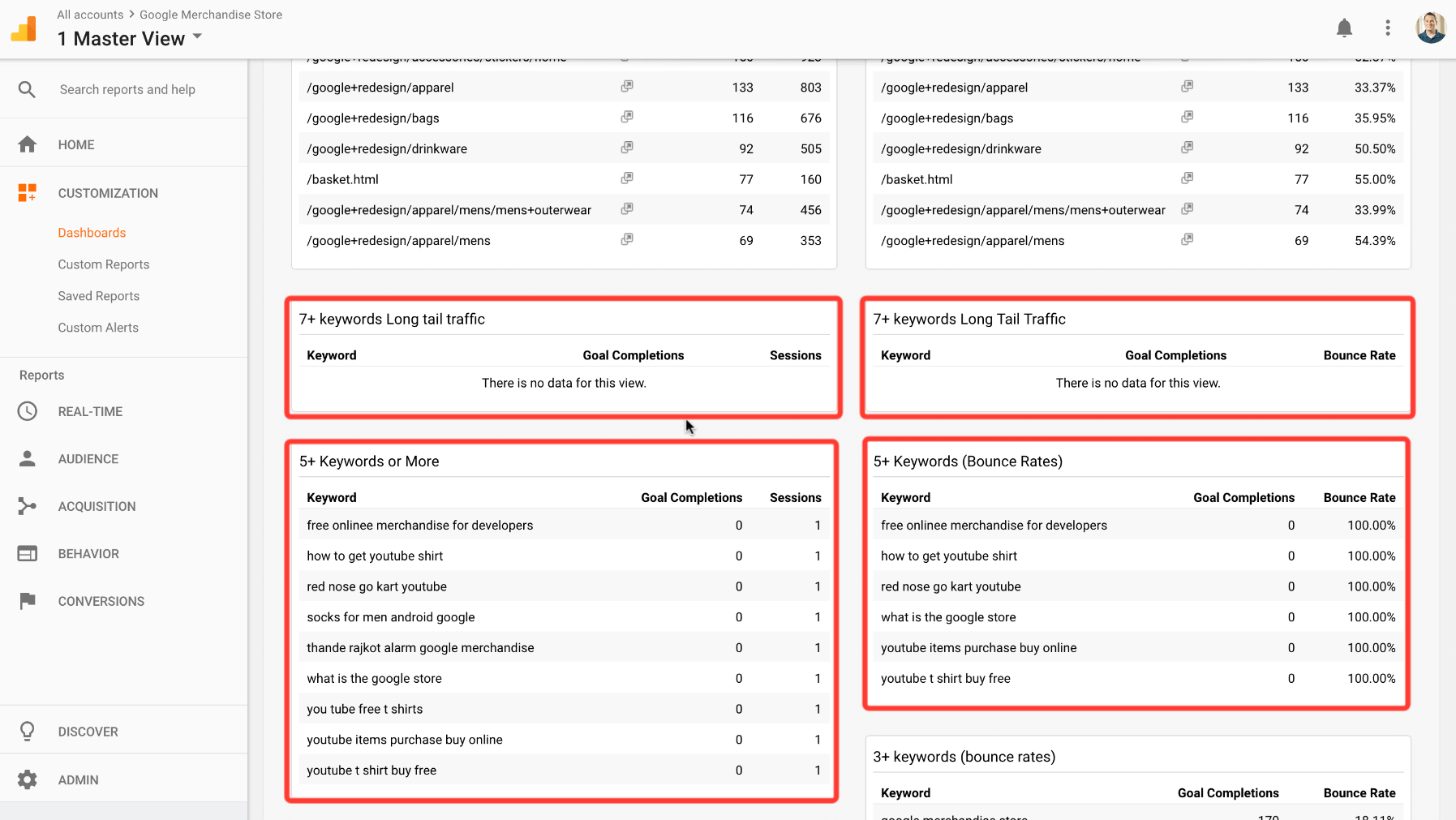 SEO Dashboard Keywords not available