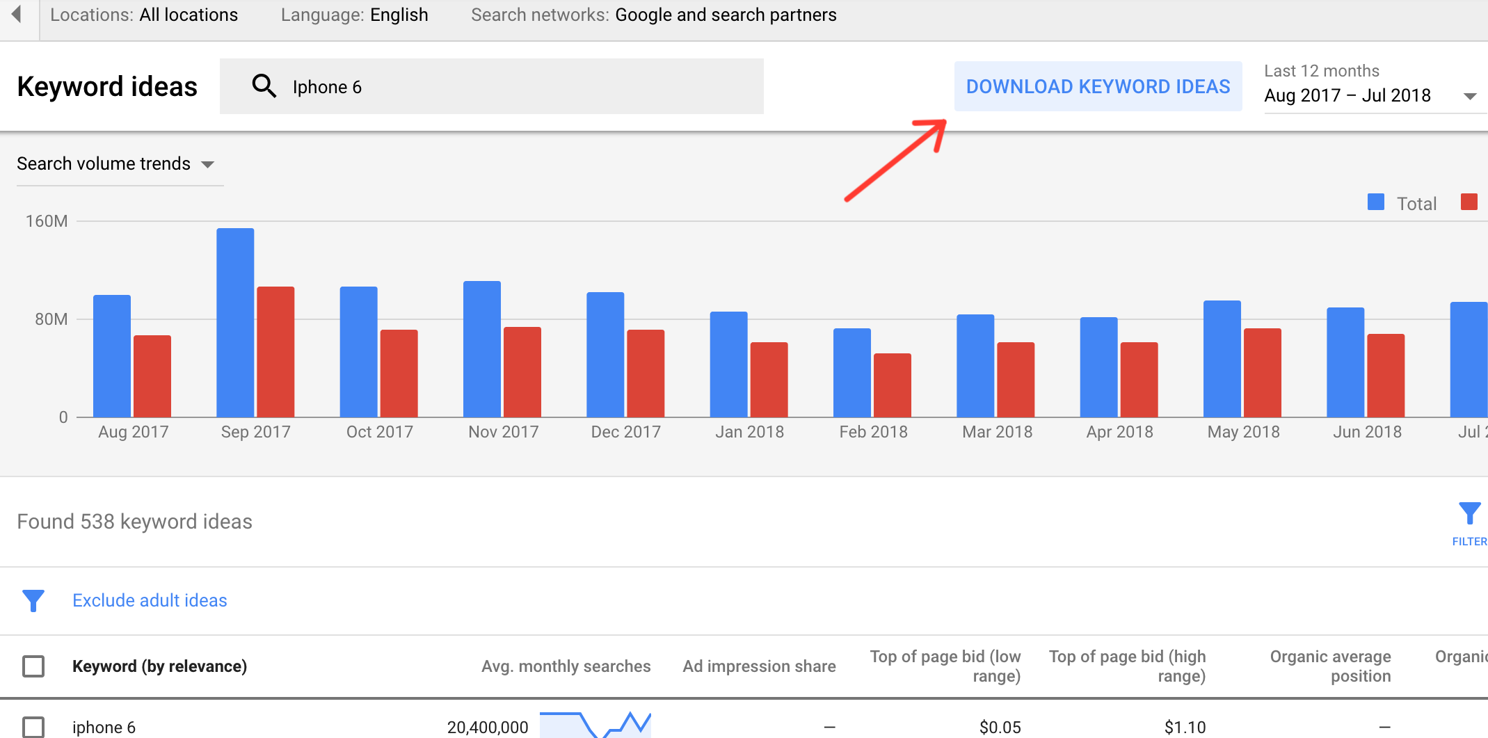 Downloading your keyword list