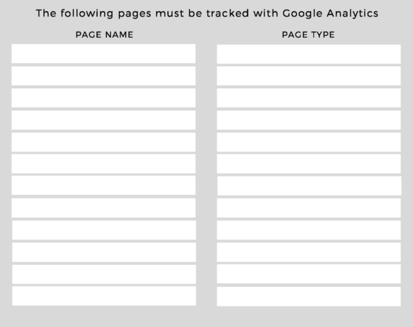 the following pages must be track with google analytics